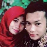 Sugian Noor