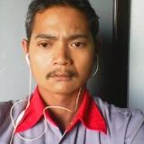 Mochamad Abdul Wahid