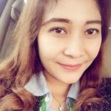 Yuce Apriliana Dewi