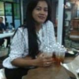Rupi Ayu Perwaty