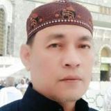 Maulana Saputra
