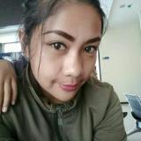 Rina_082299109223