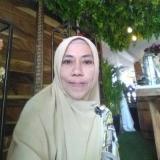 Nita Ratna Dewi