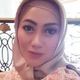 Soraya Dwinanda