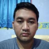 Muhammad Rizal Hafiz