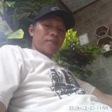 Nanang Agus S