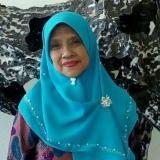 Siti Hafsah