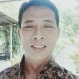 Hariyanto