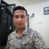 Cecep Ahmad Setiawan