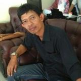 Nandang Suherman