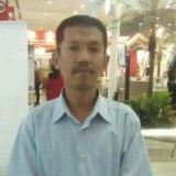 Husni Thamrin