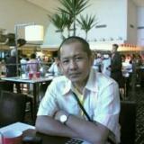 Ronie A. Imron Manan