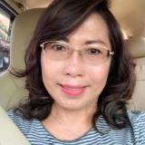 Ayda Lim