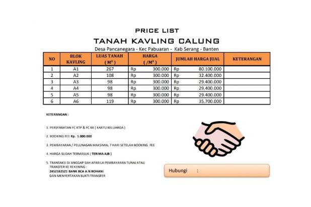 Rp29,4jt Tanah Dijual