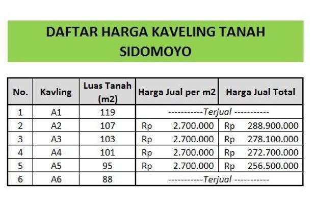 Hubungi Kami: Anda Leluasa Pilih Ukuran dan Luas Tanah Kaveling Sidomoyo 13748713