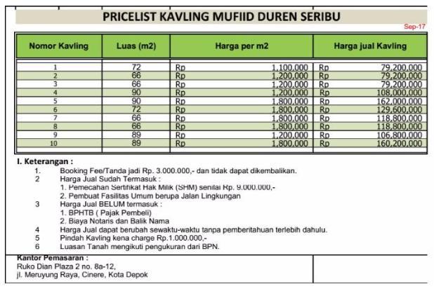 Dapat Rumah Murah Sekali: Awali Beli Kaveling Duren Seribu Depok 13426491