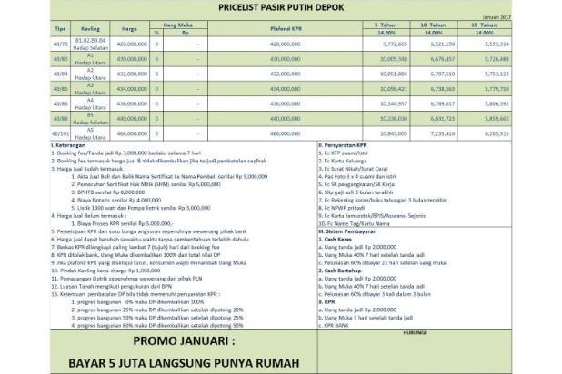 Dijual Rumah Dekat Stasiun Cicilan 5 Jutaan di Pasir Putih Depok 9659102