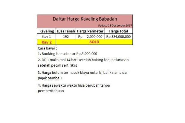 Tanah Kavling Bergaransi Untung 25%: Green Babadan 16049776