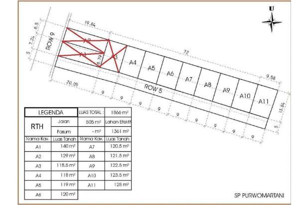 Rp446jt Tanah Dijual