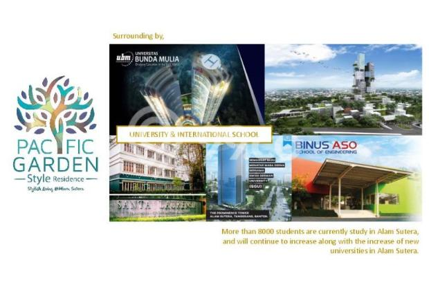 Dijual Apartemen Studio Strategis di Pacific Garden Alam Sutera Tangerang 13167688