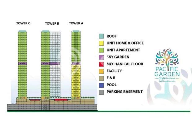Dijual Apartemen Studio Strategis di Pacific Garden Alam Sutera Tangerang 13167729