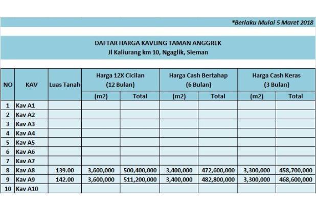 Buy Back Guarantee, Beli Tanah Untung 100 Juta 16358528