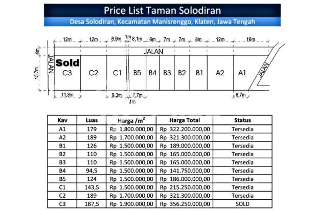 Diangsur 12 X, Legalitas Pasti : Kapling Taman Solodiran, Prambanan 17712107