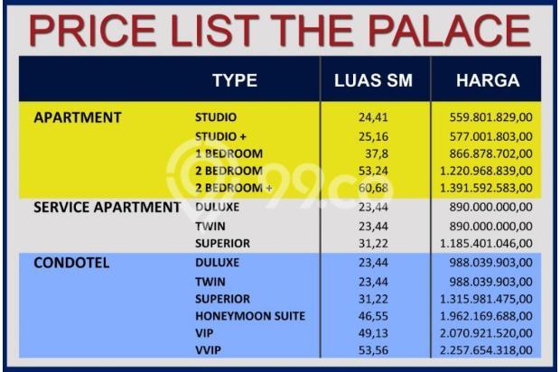 Investasilah di Apartmen Yang Jelas Legalitasnya, Murah Rp. 200 Jutaan 18274560