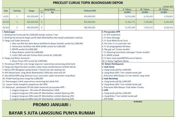 DP 5 Juta Punya Rumah 400 Jutaan Tanah 100 Meter Dekat Villa Pamulang 10331434