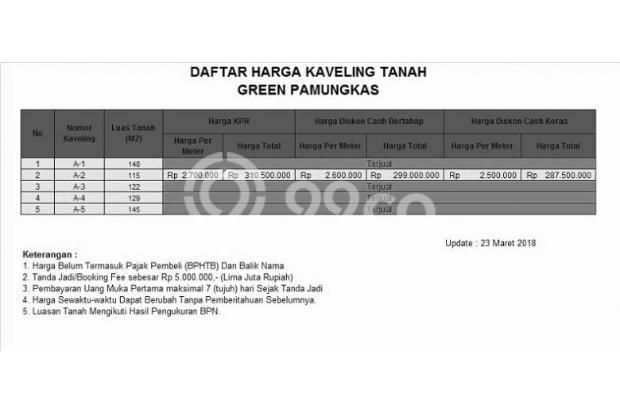 Kavling Jalan Besi Bayar 12X Non Bunga Dekat UII 17306735