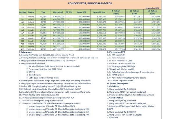 DP 10 Juta Punya Rumah Siap Huni Dekat ke Pamulang Harga 500 Jutaan 10942812