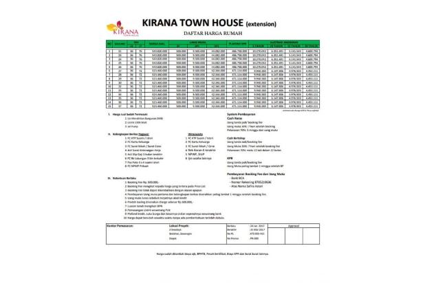 Cluster Kirana Town House, DP 0 % KPR Bunga 6 % di Bedahan Depok 16521983