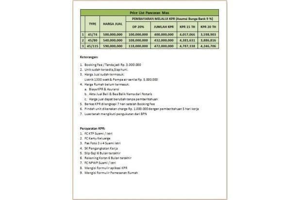 KPR DP Ringan Siap Huni Rumah Dijual Di Perumnas Depok 1 Pancoran Mas 17994667