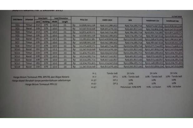 Rp11,2mily Rumah Dijual
