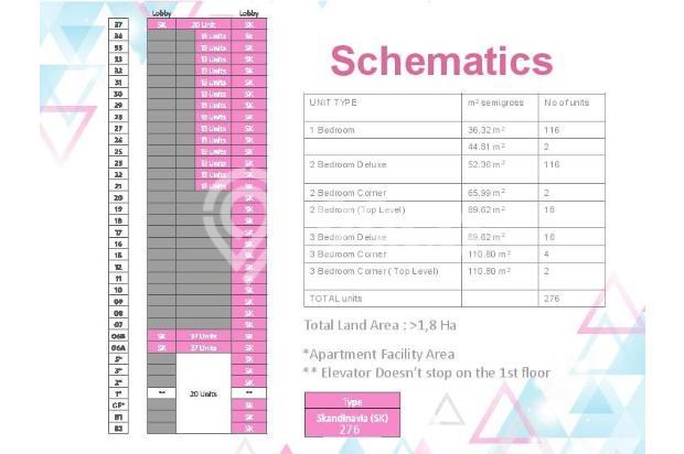 Dijual Apartemen Baru 3BR Murah Strategis di Skandinavia TangCity Tangerang 13132429