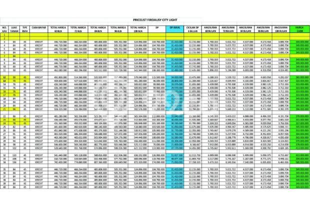 Dijual Rumah murah di Bandung Timur tanpa denda tanpa sita 13704402