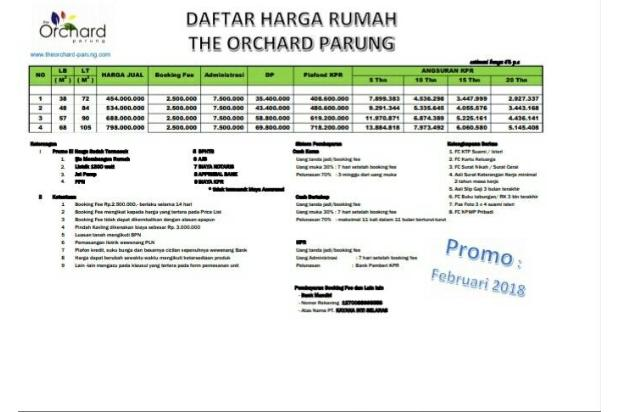 Bayar Tunai TOP Residence: Garansi Untung 25 % Perjanjian Notaris 16397276