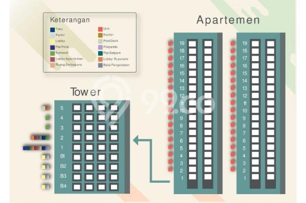 HARGA PERDANA TERMURAH! Apartemen Perumnas Bandung #ANTAPANI HADE 13188460