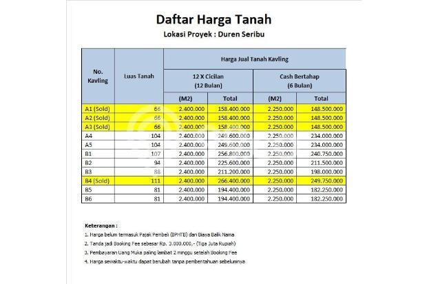 Kapling Tanah, BAYAR 12 X Tanpa Bunga, Duren Seribu 16225704