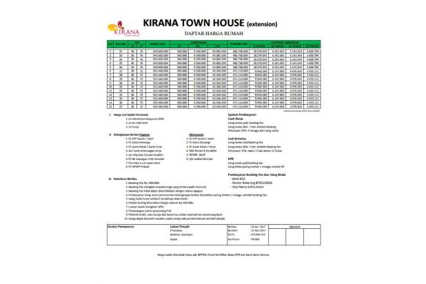 Paling Ril: Kluster Kirana Town House KP DP 0% 17698681