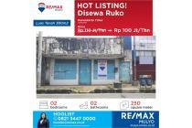 HOT LISTING! Ruko Purwokerto Timur