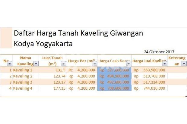Bisnis Tumbuh Tapi Tak Punya Aset Tanah: Rawan! 14418348