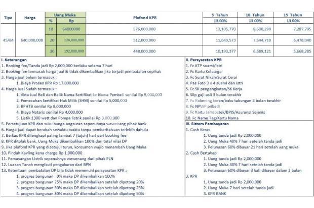 Dijual Rumah di Sawangan Depok Rp 640jt DP 140jt Cicilan 6,6j 6151493