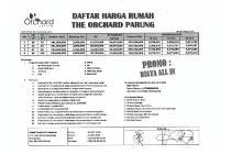 Rumah Cantik Fasilitas Kolam Renang:KPR TANPA BIAYA, TOP Residences