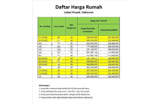 Buy Back Guarantee di Cluster Melati Depok, Dijamin Untung 16225258