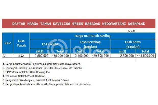 Kaveling Tanah Babadan Wedomartani Bayar 12X Tanpa Bunga 17794370