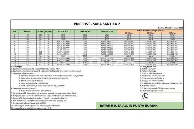 HANYA 5 UNIT! Miliki Rumah Dengan Program KPR Tanpa DP di Sawangan 23008128