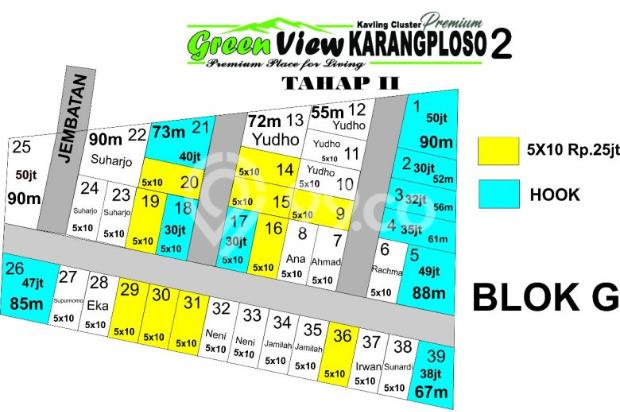 Green View Karangploso 2 tahap 3