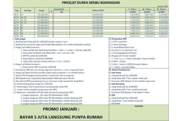Membeli Rumah di Cluster Wilayah Duren Seribu Bojongsari Depok 9488557