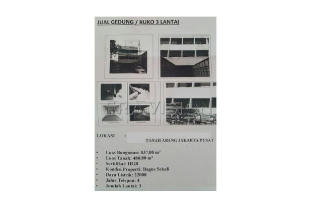 Rp32mily Ruko Dijual